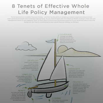8 Tenets of Effective Whole Life Policy Management