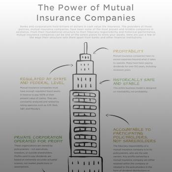 The Power of Mutual Insurance Companies