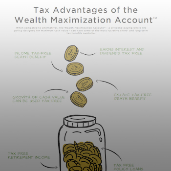 Tax Advantages of the Wealth Maximization Account