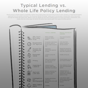 Typical Lending vs. Whole Life Policy Lending