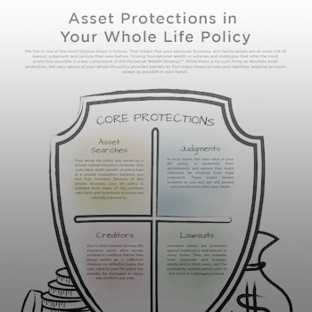 Asset Protections in Your Whole Life Policy