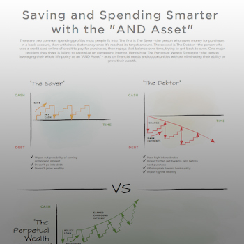 "Saving and Spending Smarter with the ""AND Asset"""